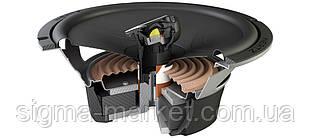 Автомобильный динамик HERTZ Energy ECX 165.5