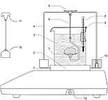 Прибор для измерения плотности Axis, фото 3