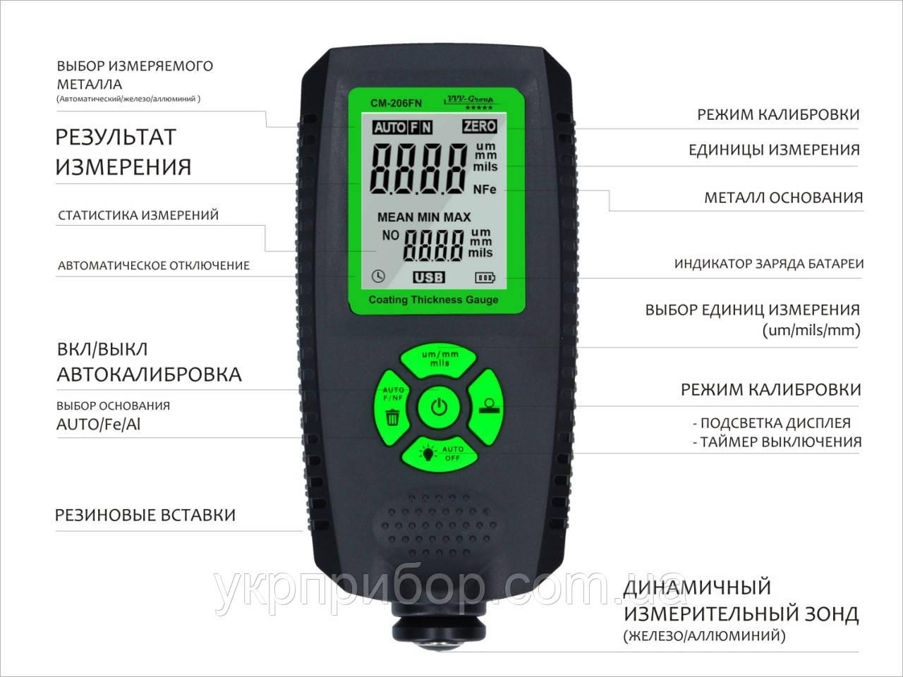 Толщиномер CM-206FN - Новая прошивка!