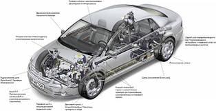 Детали ходовой части автомобиля