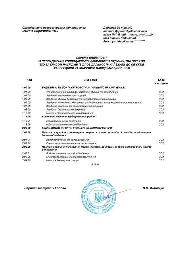 строительная лицензия сс3 ПРОДЛИТЬ