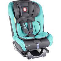 Детское автокресло Lionelo Sander ISOFIX 0-36 кг дле детей до 12 лет (Кресло для машины детское), фото 1