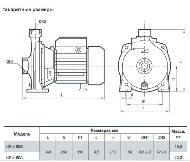 Габаритные размеры моделиCPh160A