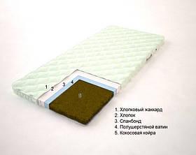 Матрас для детской приставной кроватки Classic