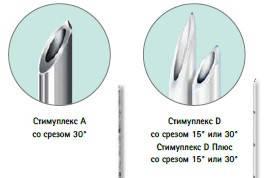 Игла Стимуплекс для проводниковой анестезии 0,8х100мм, фото 2