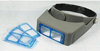 Лупа бинокулярная Magnifier 81007-b используется для работы с мелкими объектами