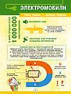 Инфографика. Энциклопедия современного транспорта., фото 6