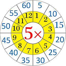 Простые Ментальные Расчеты.  Умножение любого числа на 5
