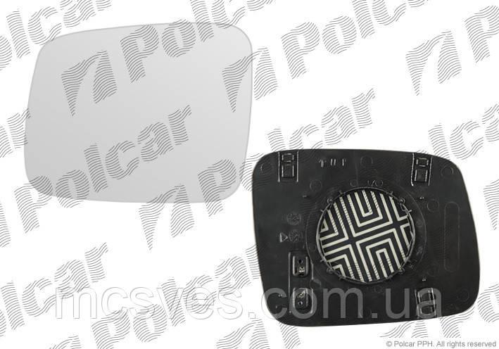 Polcar - Вклад зеркала внешнего