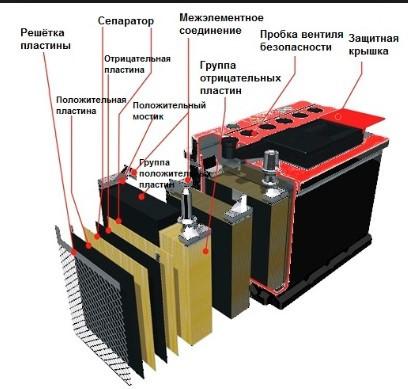 Аккумулятор Sunlight sp 12-1.3 схема