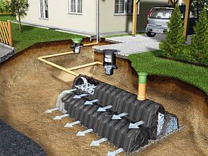 Как выбрать систему водоотвода?