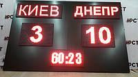 Спортивное электронное табло