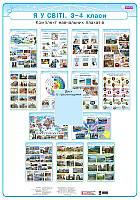 Плакат КНП Я у світі 3-4 клас Наочність нового покоління. Ранок 230773, КОД: 722151