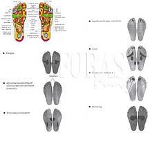 """Гидромассажная ванночка для ног """"Bubbling foot massager"""" CH-800, фото 3"""