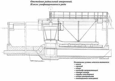 Илосос диаметром 18м, 20м, 24м, 28м, 30м, 40м для вторичных радиальных отстойников