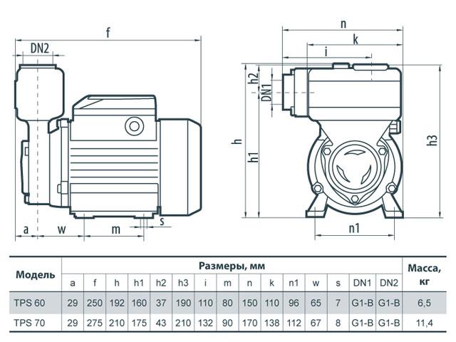 Насос Насосы+оборудование TPS 60