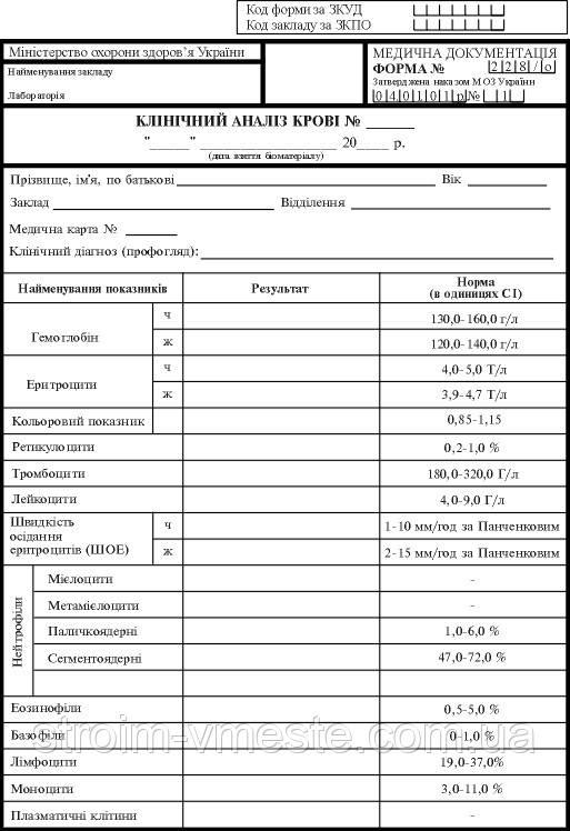 Кліничний аналіз крові