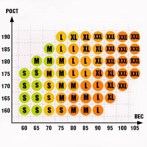 Подбор размера спортивного костюма по росту и весу