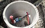 Кільця  бетонні КС10.9 каналізаційні АРМОВАНІ  1 метр, фото 6