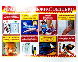 """Плакат для шкільного куточка безпеки """"Правила пожежної безпеки"""""""