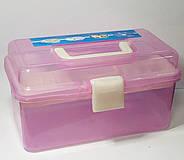 Кейс для маникюрных инструментов, пластиковый, средний, фото 2