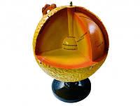 """Глобус-модель """"Будова Сонця"""" / Глобус модель """"Строение Солнца"""""""