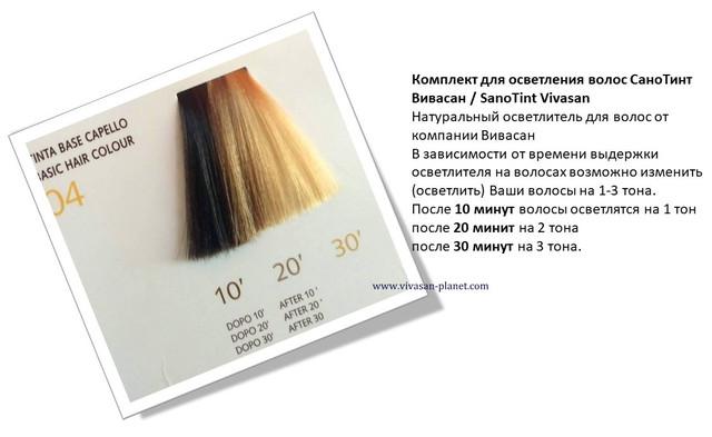 Комплект для Освітлення волосся Sanotint Vivasan