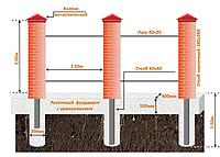 Закладные детали под кирпичные столбы, калитку и ворота