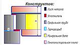 """Двери """"Very Dvery"""" Сруб коричневый (серия «Коттедж»), фото 2"""