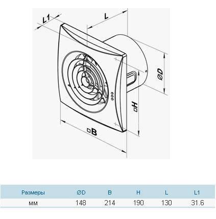 Бытовой вентилятор Вентс 150 Квайт Т (оборудован таймером), фото 2