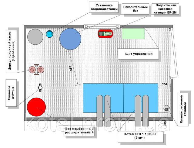 Расположение оборудования в модульной котельной КМ-2-200 1.100СЕТ