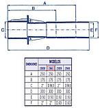 Прохід через бетон AstralPool 15661 для LED прожекторів AstralPool LumiPlus Mini, фото 4