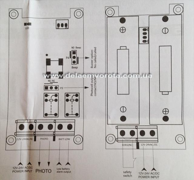 Беспроводные фотоэлементы для ворот