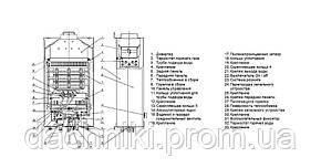 Газовый водонагреватель Gorenje GWH10NNBW (Дымоход), фото 2