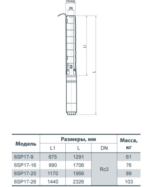 Насос Sprut 6SP17-20