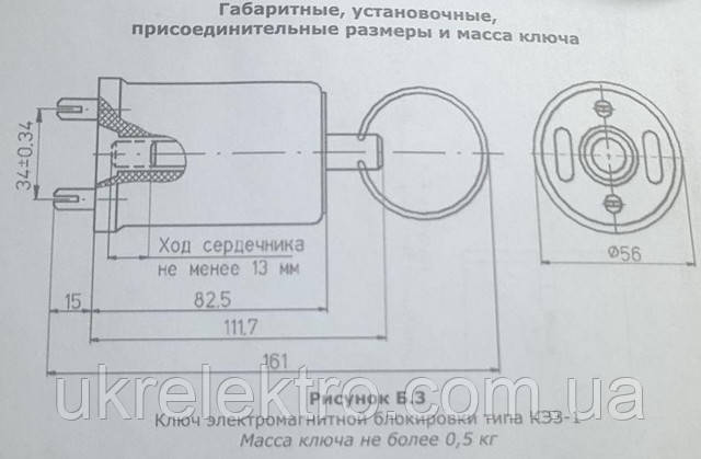 Габаритные, установочные присоединительные размеры ключа КЕЗ -1
