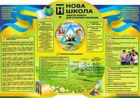 Нова Укр. школа   НУШ_2_70*100см