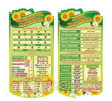 Математична та мовна скарбнички NK_182_40х80