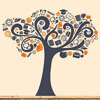 Интерьерная виниловая наклейка на обои Дерево знаний (наклейки деревья для школы в класс для детей)
