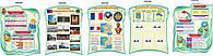 Набор стендов для кабинета французского языка