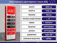 Световая рекламная стела для АЗС со светодиодными табло 6000 х 2100 мм