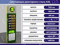 Световая рекламная стела для АЗС со светодиодными табло 7000 х 1900 мм
