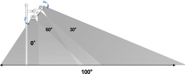 Методы подвеса прожектора СО Т400