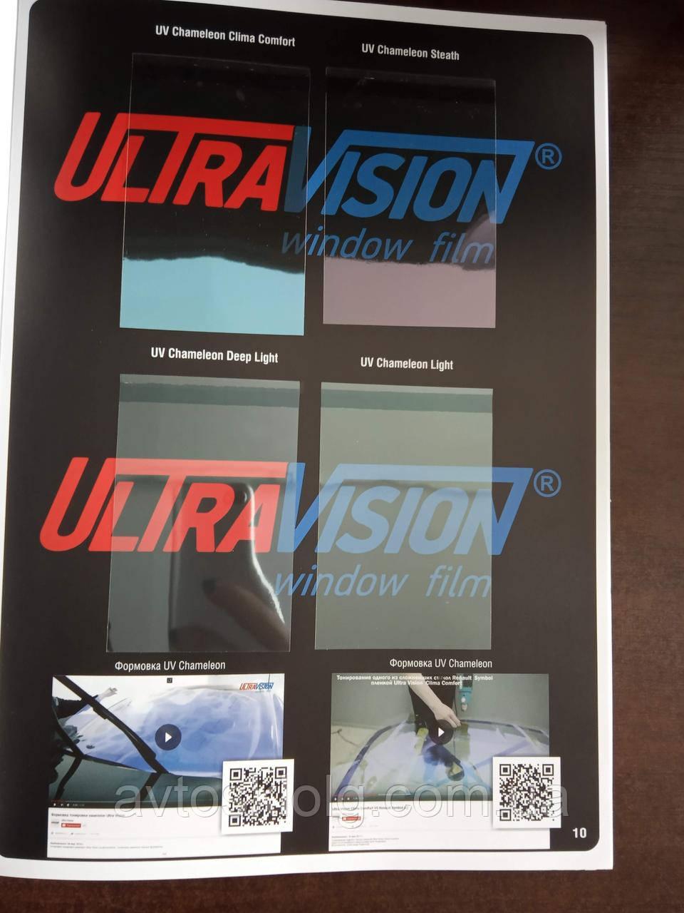 Пленки хамелион UltraVision