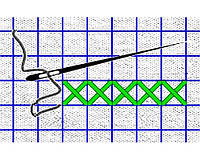 Сетка для вышивки на водорастворимом флизелине Аида 14
