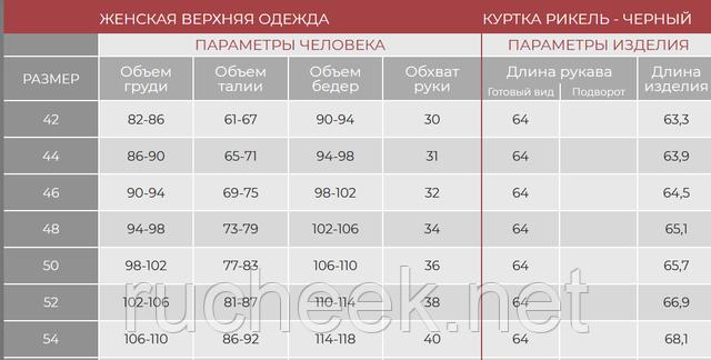 Размерная таблица Рикель