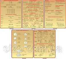 Набор стендов для кабинета математики (бежевый фон)