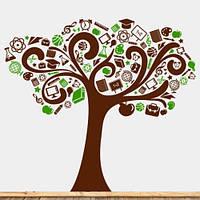 Интерьерная виниловая наклейка на обои Дерево знаний (наклейки для школы, на стену в класс, большие наклейки)
