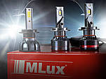 Совсем скоро в наличии! LED-ЛАМПЫ MLUX CЕРИЙ: RED, ORANGE И GREY
