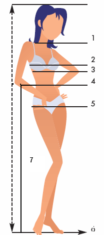 Как правильно сделать замеры ТМ Barbarris